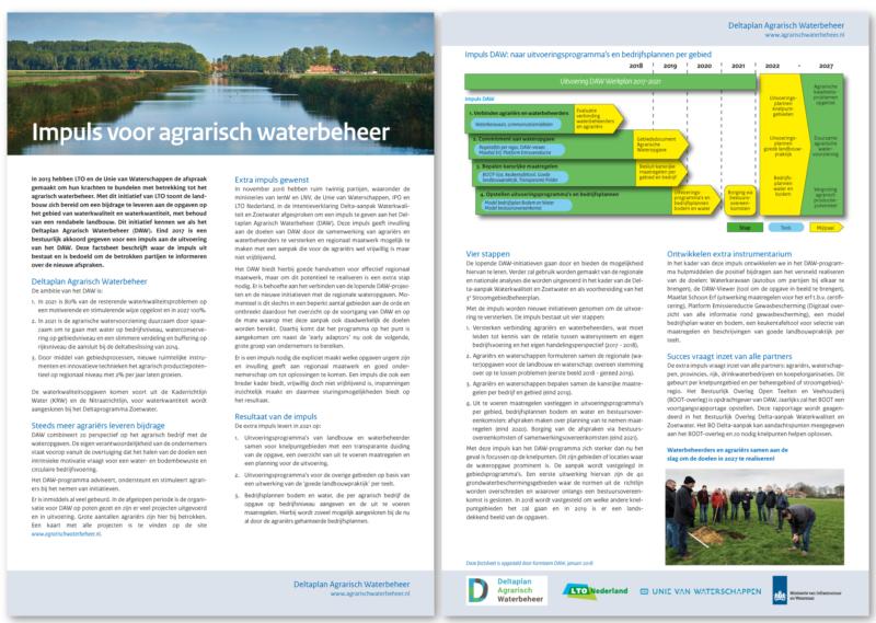 Impuls voor agrarisch waterbeheer (DAW)