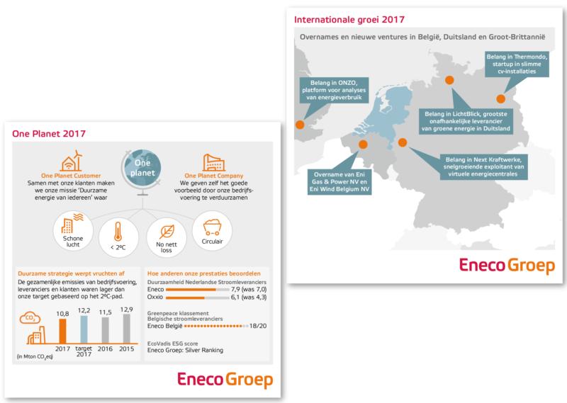 Eneco Jaarverslag 2017