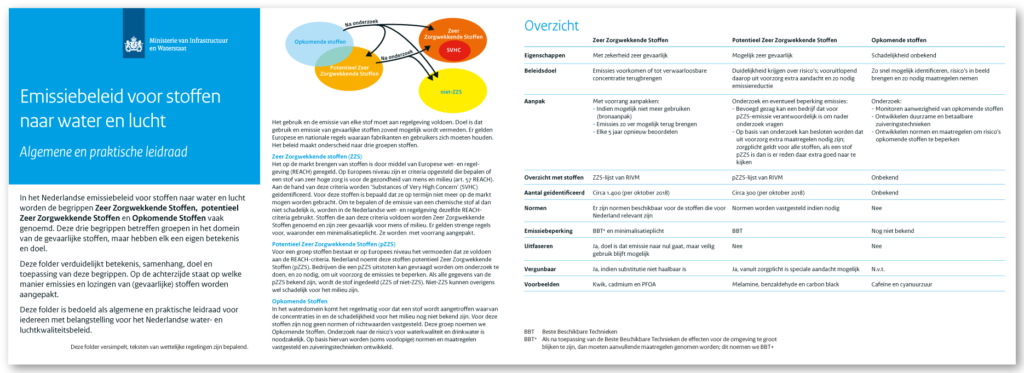 Voorzijde folder Emissiebeleid (Ministerie van IenW)
