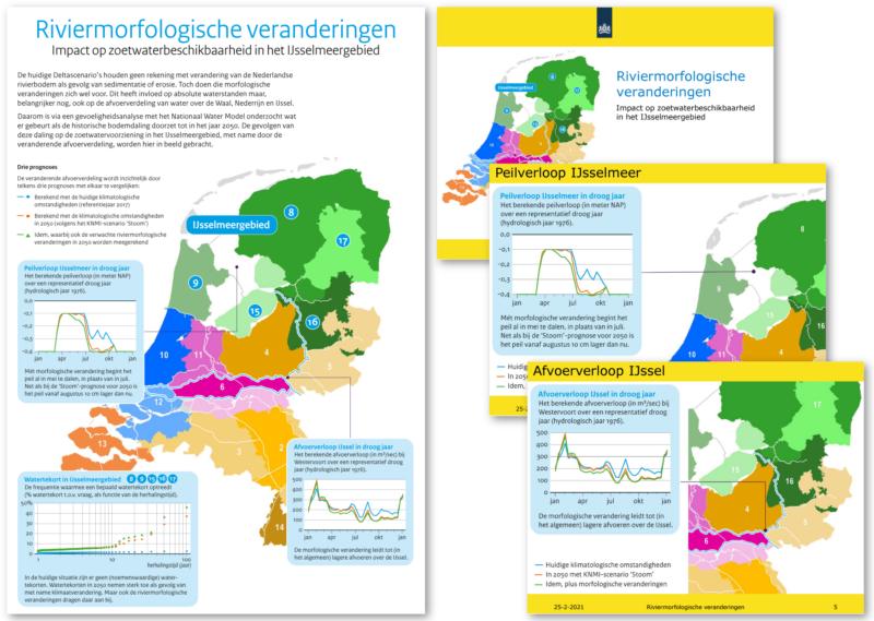 Riviermorfologische veranderingen (Rijkswaterstaat)