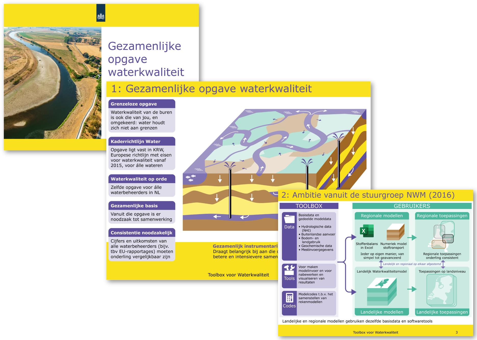 Instrumentarium waterkwaliteit (Rijkswaterstaat)