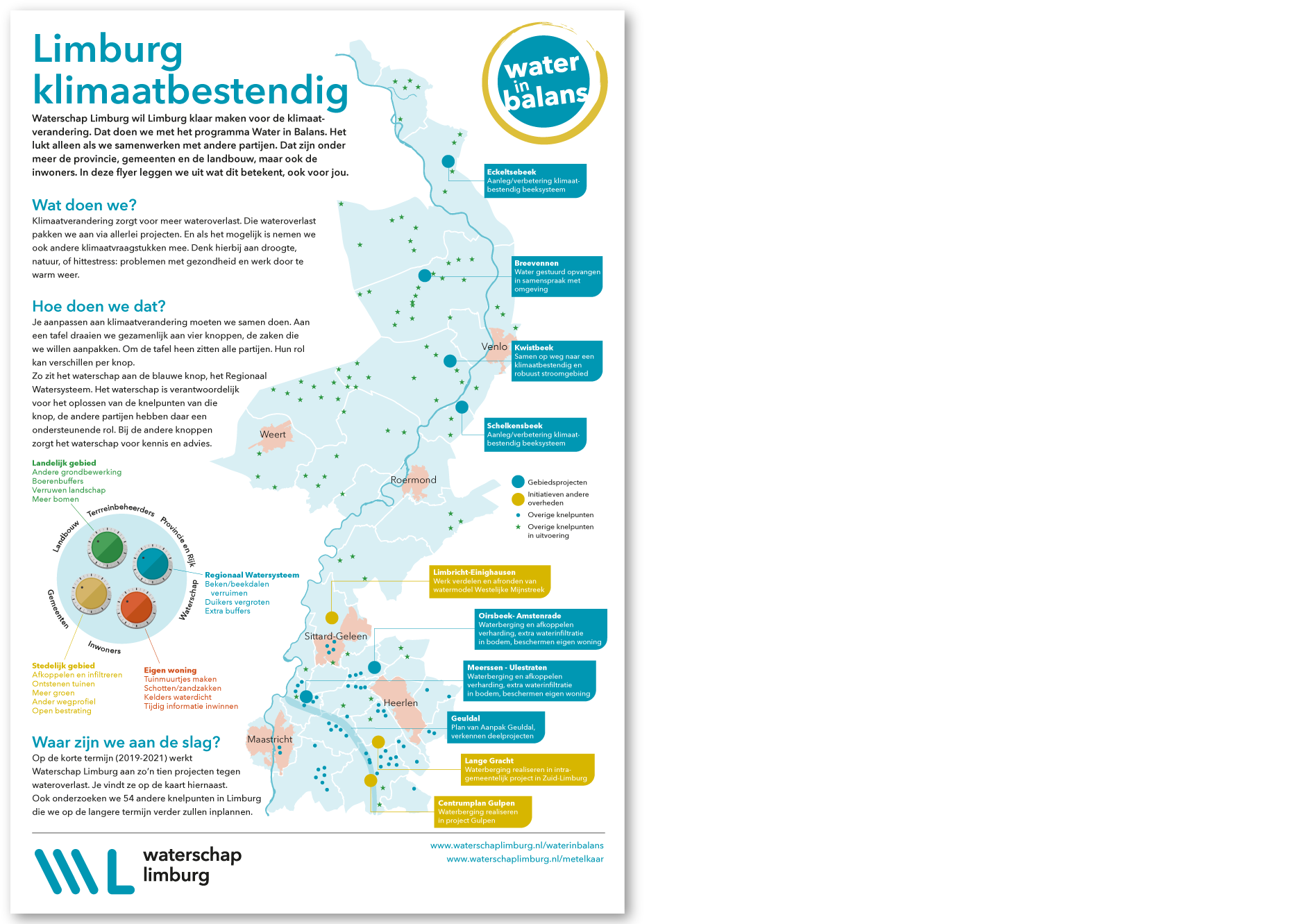 Limburg klimaatbestendig (Waterschap Limburg)
